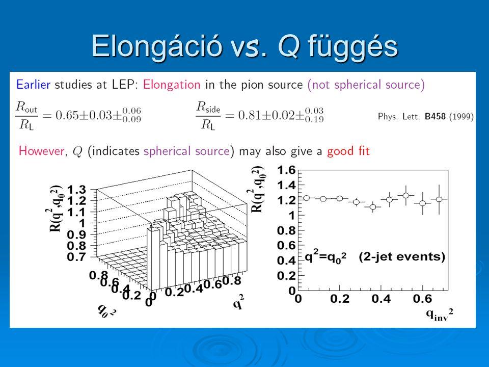 Elongáció vs. Q függés