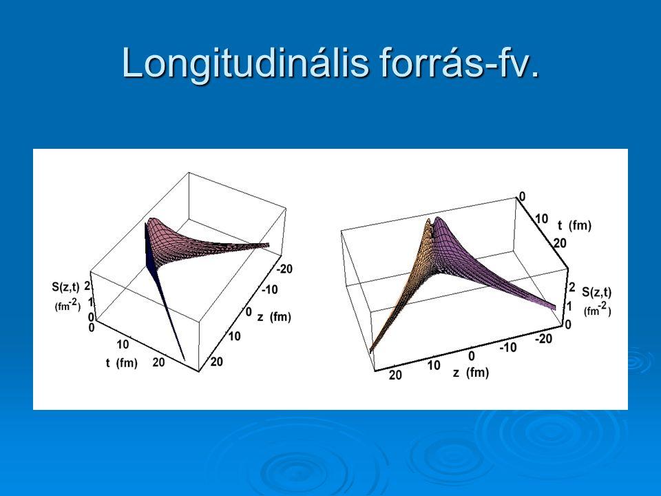 Longitudinális forrás-fv.