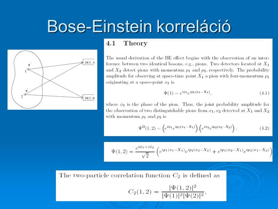 Bose-Einstein korreláció