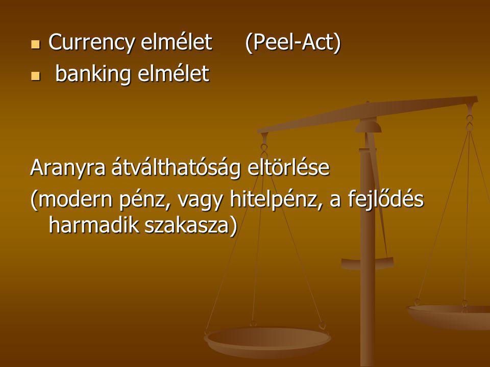 Currency elmélet (Peel-Act) Currency elmélet (Peel-Act) banking elmélet banking elmélet Aranyra átválthatóság eltörlése (modern pénz, vagy hitelpénz,
