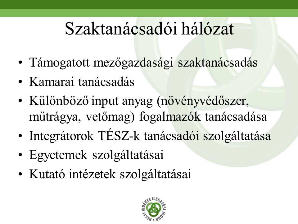 Szaktanácsadói hálózat Támogatott mezőgazdasági szaktanácsadás Kamarai tanácsadás Különböző input anyag (növényvédőszer, műtrágya, vetőmag) fogalmazók