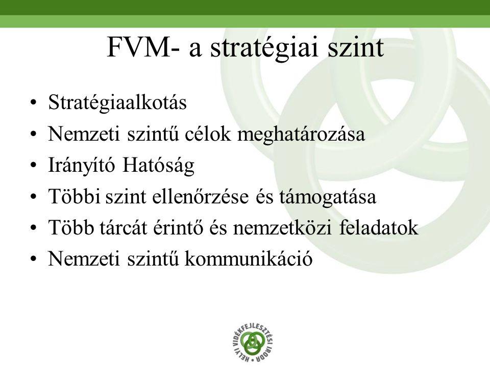 FVM- a stratégiai szint Stratégiaalkotás Nemzeti szintű célok meghatározása Irányító Hatóság Többi szint ellenőrzése és támogatása Több tárcát érintő