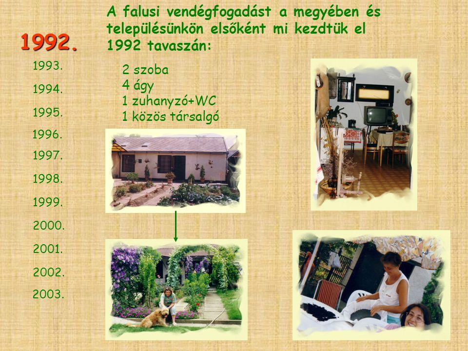 1992. 1993. 1994. 1995. 1996. 1997. 1998. 1999. 2000. 2001. 2002. 2003. A falusi vendégfogadást a megyében és településünkön elsőként mi kezdtük el 19