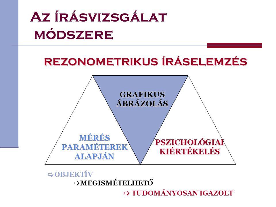 Az írásvizsgálat módszere GRAFIKUS ÁBRÁZOLÁS MÉRÉS PARAMÉTEREK ALAPJÁN PSZICHOLÓGIAI KIÉRTÉKELÉS REZONOMETRIKUS ÍRÁSELEMZÉS  OBJEKTÍV  MEGISMÉTELHET