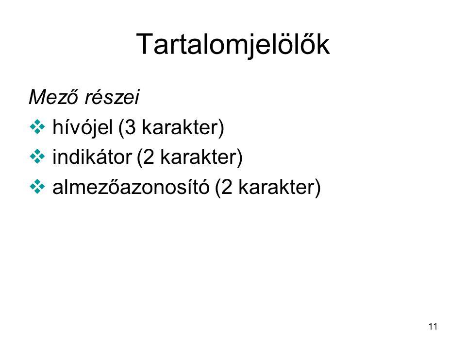11 Tartalomjelölők Mező részei  hívójel (3 karakter)  indikátor (2 karakter)  almezőazonosító (2 karakter)
