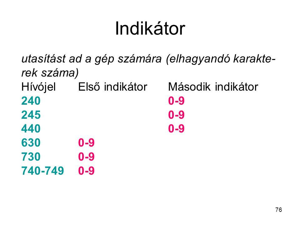76 Indikátor utasítást ad a gép számára (elhagyandó karakte- rek száma) HívójelElső indikátorMásodik indikátor 2400-9 2450-9 4400-9 6300-9 7300-9 740-