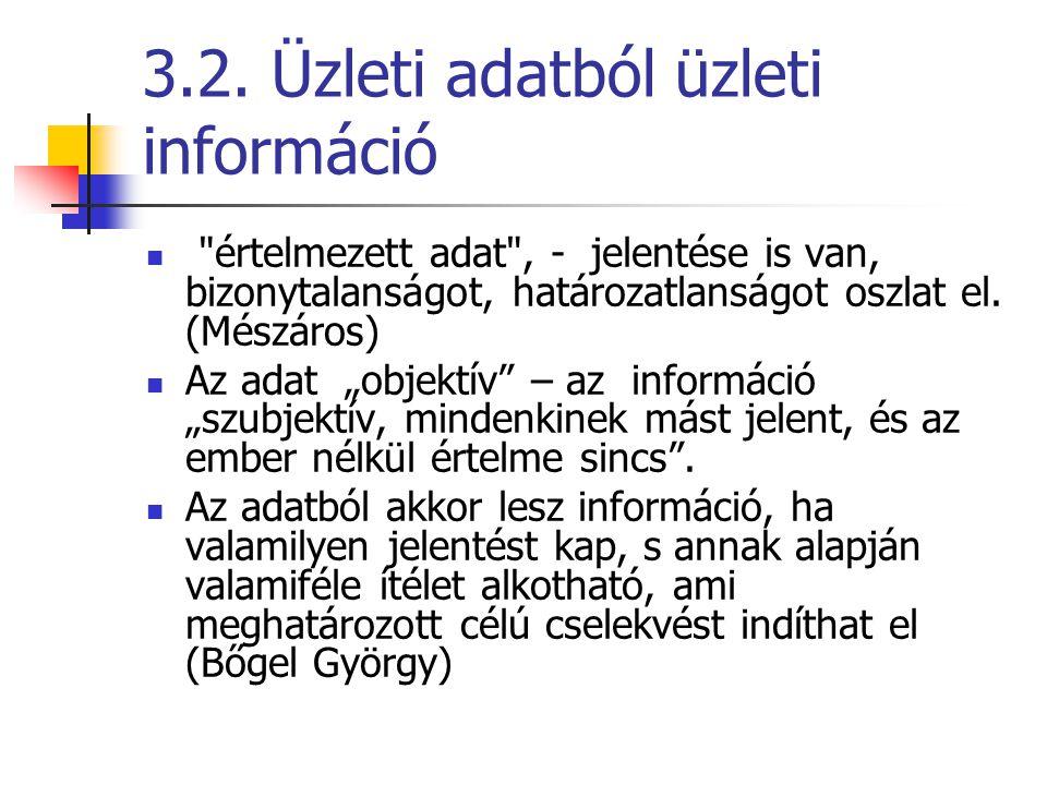 3.2. Üzleti adatból üzleti információ