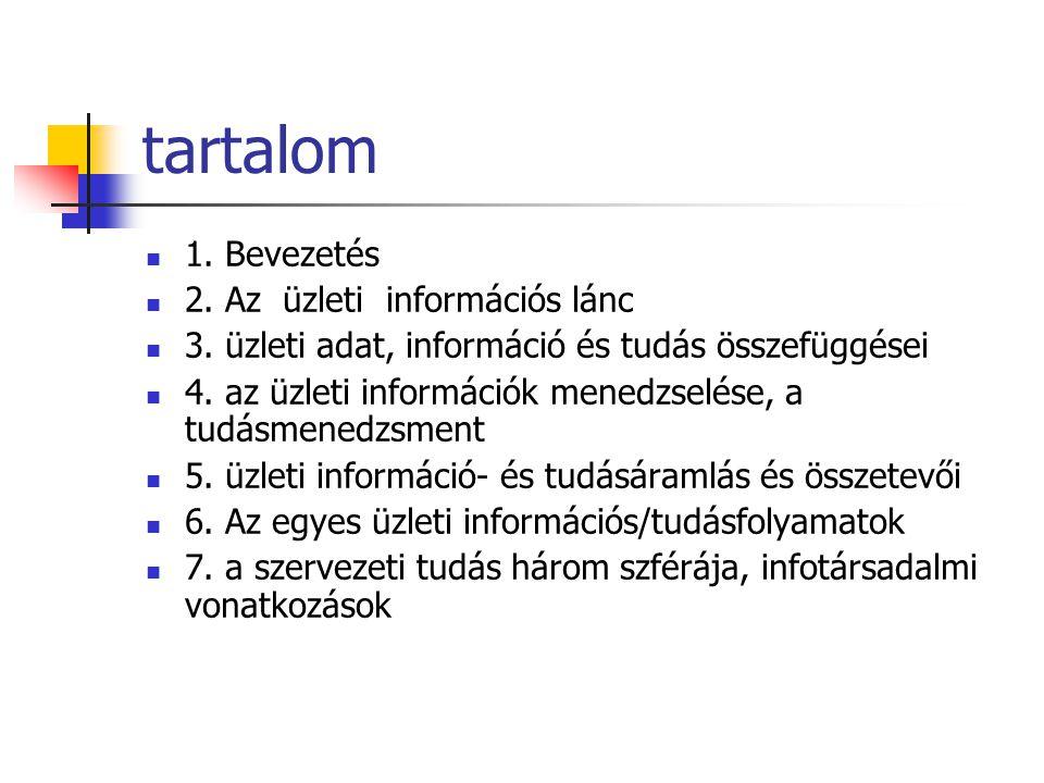 tartalom 1. Bevezetés 2. Az üzleti információs lánc 3. üzleti adat, információ és tudás összefüggései 4. az üzleti információk menedzselése, a tudásme