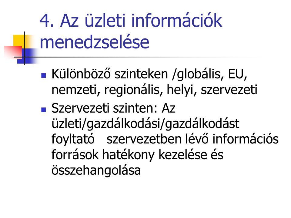 4. Az üzleti információk menedzselése Különböző szinteken /globális, EU, nemzeti, regionális, helyi, szervezeti Szervezeti szinten: Az üzleti/gazdálko
