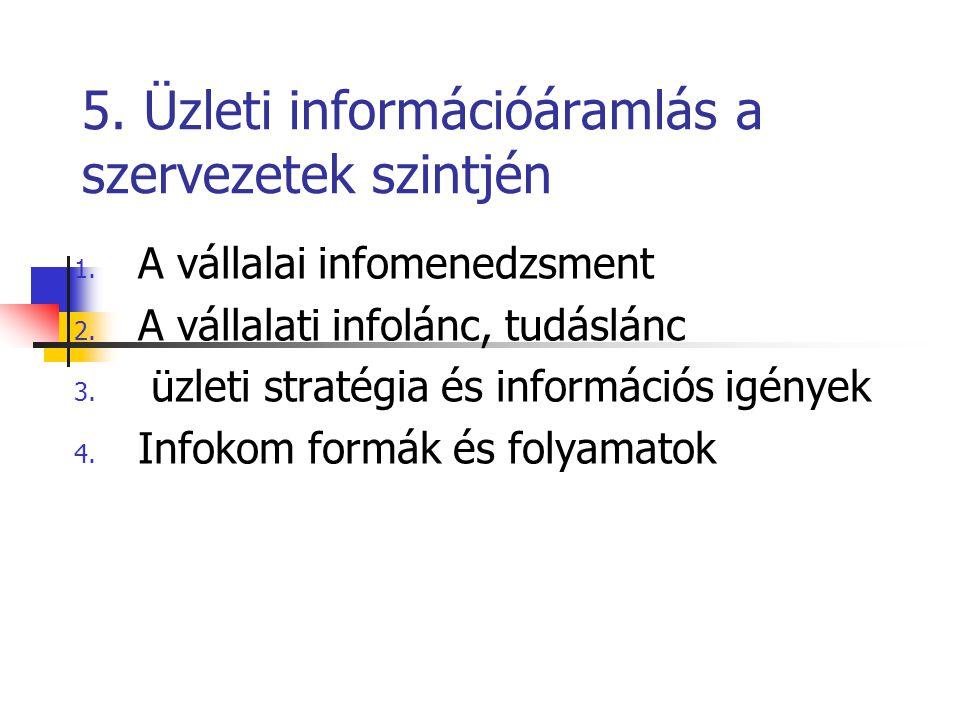 5. Üzleti információáramlás a szervezetek szintjén 1. A vállalai infomenedzsment 2. A vállalati infolánc, tudáslánc 3. üzleti stratégia és információs