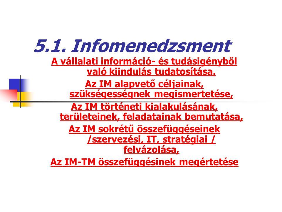 5.1. Infomenedzsment A vállalati információ- és tudásigényből való kiindulás tudatosítása. Az IM alapvető céljainak, szükségességnek megismertetése, A