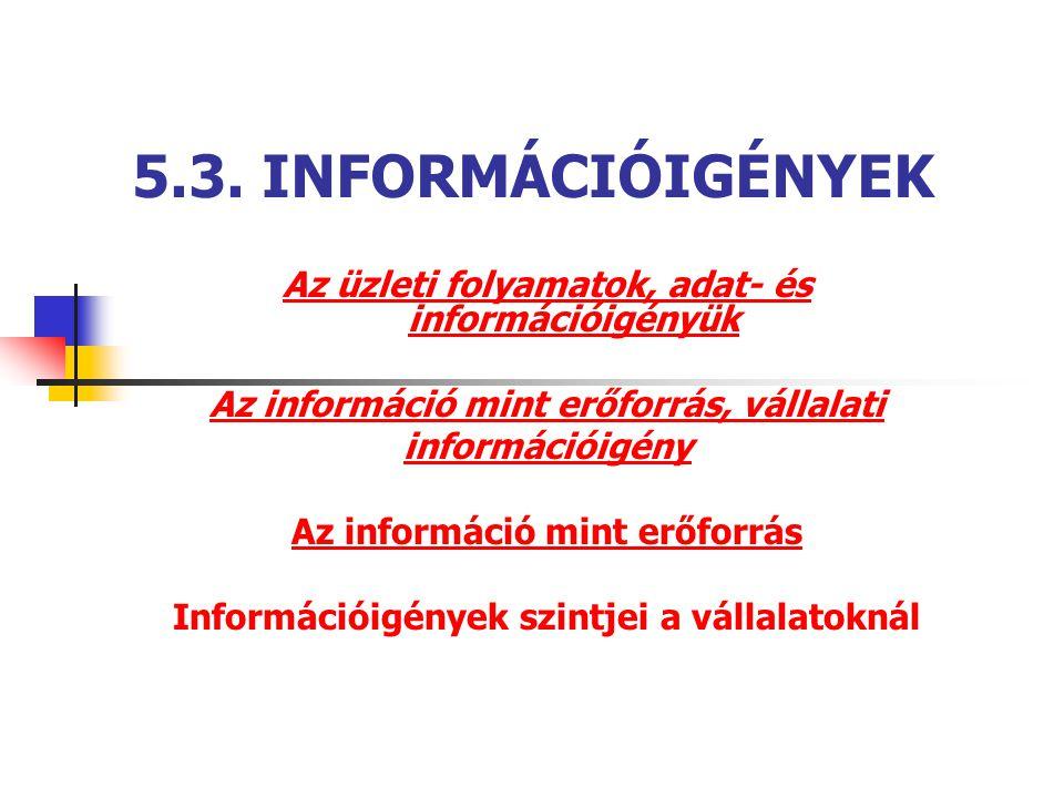 5.3. INFORMÁCIÓIGÉNYEK Az üzleti folyamatok, adat- és információigényük Az információ mint erőforrás, vállalati információigény Az információ mint erő