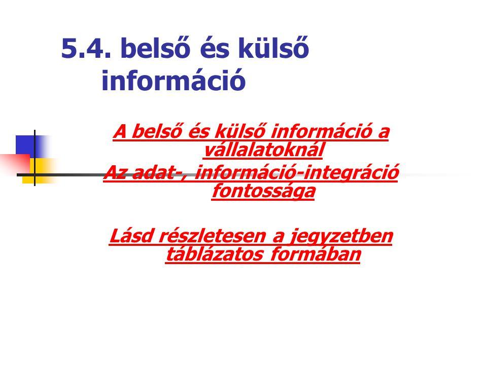 5.4. belső és külső információ A belső és külső információ a vállalatoknál Az adat-, információ-integráció fontossága Lásd részletesen a jegyzetben Lá