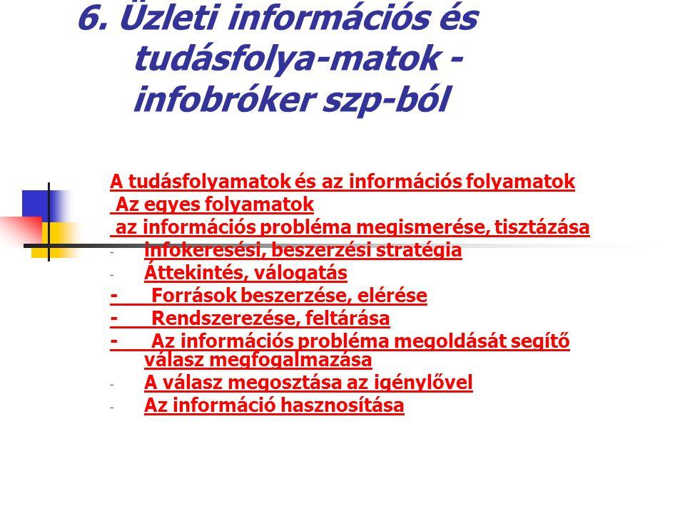 6. Üzleti információs és tudásfolya-matok - infobróker szp-ból A tudásfolyamatok és az információs folyamatok Az egyes folyamatok az információs probl
