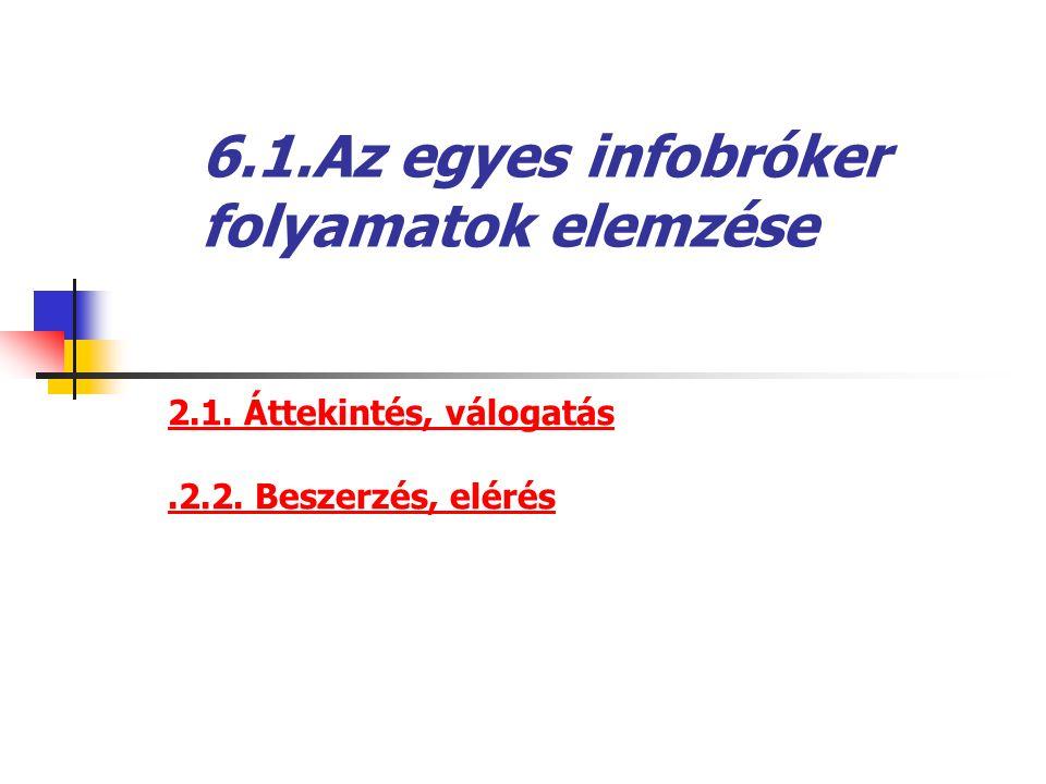 6.1.Az egyes infobróker folyamatok elemzése 2.1. Áttekintés, válogatás.2.2. Beszerzés, elérés