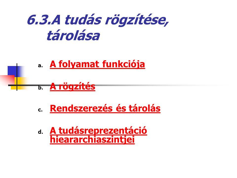 6.3.A tudás rögzítése, tárolása a. A folyamat funkciója b. A rögzítés c. Rendszerezés és tárolás d. A tudásreprezentáció hieararchiaszintjei