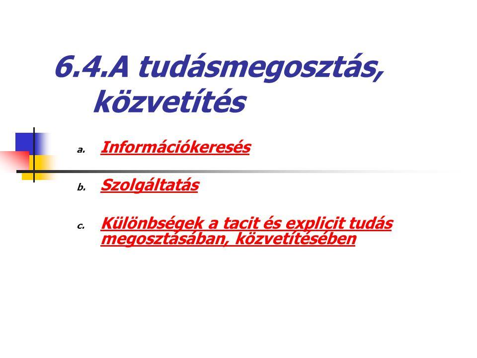 6.4.A tudásmegosztás, közvetítés a. Információkeresés b. Szolgáltatás c. Különbségek a tacit és explicit tudás megosztásában, közvetítésében