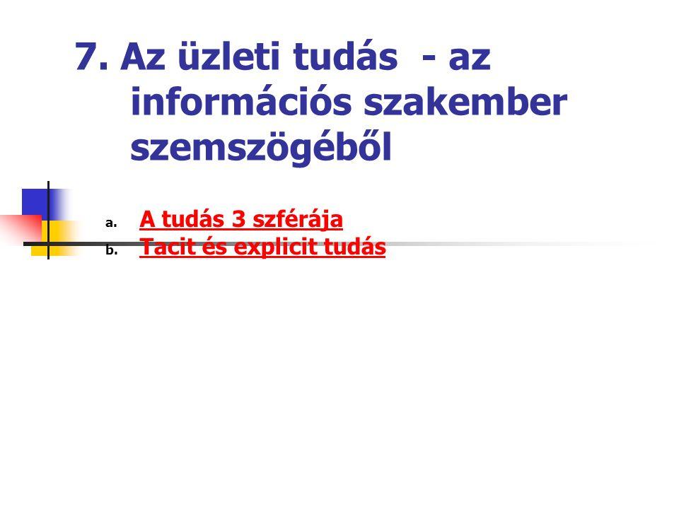 7. Az üzleti tudás - az információs szakember szemszögéből a. A tudás 3 szférája A tudás 3 szférája b. Tacit és explicit tudás Tacit és explicit tudás