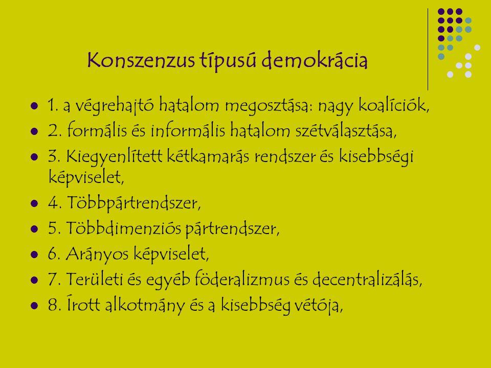 Konszenzus típusú demokrácia 1. a végrehajtó hatalom megosztása: nagy koalíciók, 2. formális és informális hatalom szétválasztása, 3. Kiegyenlített ké