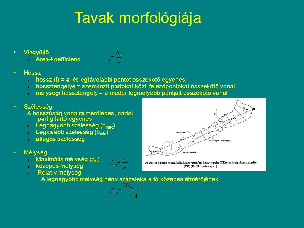 Tavak morfológiája Vízgyűjtő Area-koefficiens Hossz hossz (l) = a lét legtávolabbi pontot összekötő egyenes hossztengelye = szemközti partokat közti f