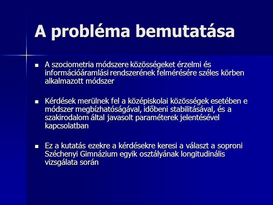 A probléma bemutatása A szociometria módszere közösségeket érzelmi és információáramlási rendszerének felmérésére széles körben alkalmazott módszer A