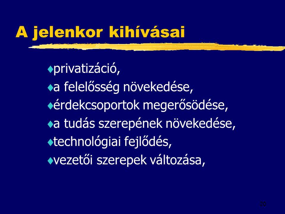 20 A jelenkor kihívásai  privatizáció,  a felelősség növekedése,  érdekcsoportok megerősödése,  a tudás szerepének növekedése,  technológiai fejl