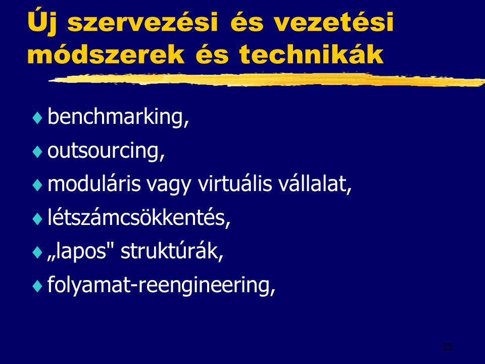 """23 Új szervezési és vezetési módszerek és technikák  benchmarking,  outsourcing,  moduláris vagy virtuális vállalat,  létszámcsökkentés,  """"lapos"""