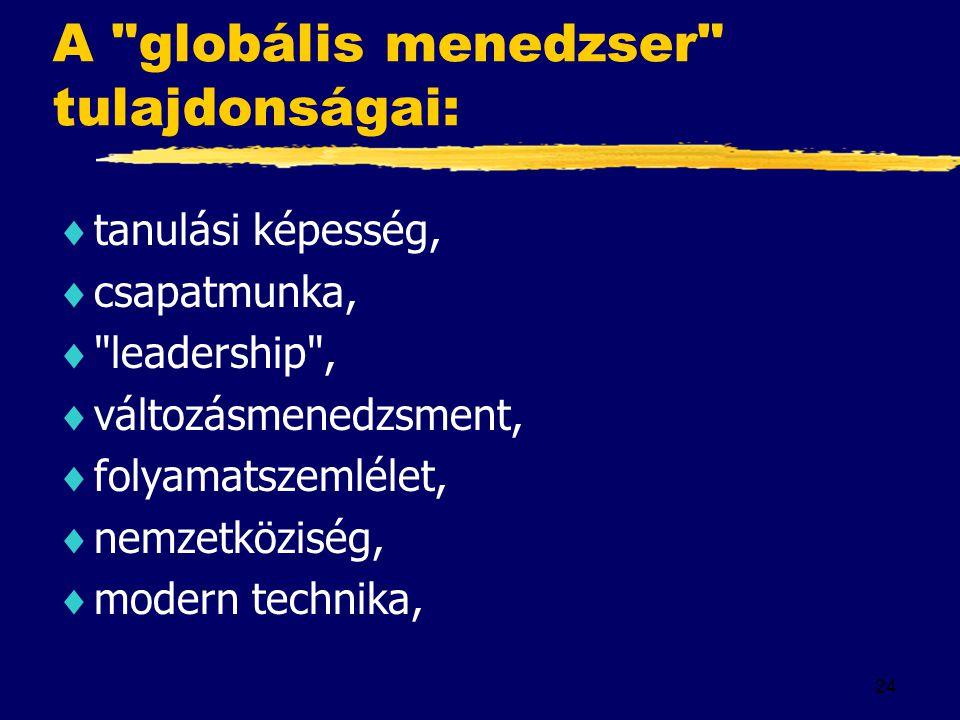 24 A globális menedzser tulajdonságai:  tanulási képesség,  csapatmunka,  leadership ,  változásmenedzsment,  folyamatszemlélet,  nemzetköziség,  modern technika,