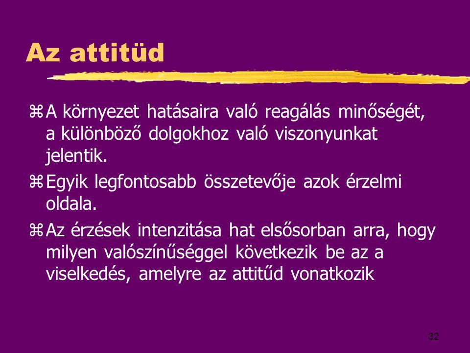 32 Az attitüd zA környezet hatásaira való reagálás minőségét, a különböző dolgokhoz való viszonyunkat jelentik. zEgyik legfontosabb összetevője azok é