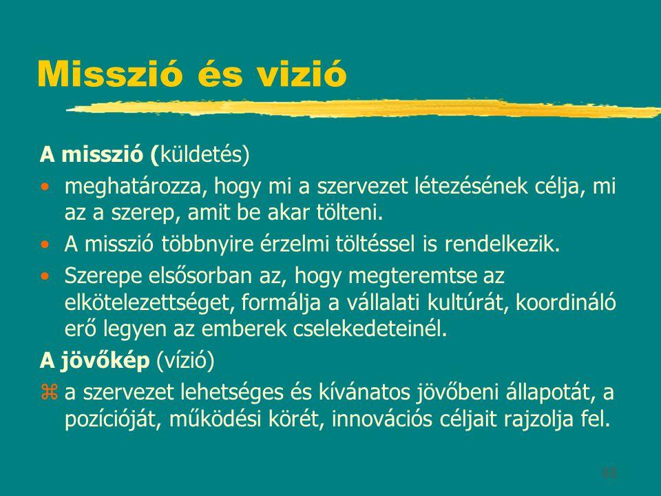 65 Misszió és vizió A misszió (küldetés) meghatározza, hogy mi a szervezet létezésének célja, mi az a szerep, amit be akar tölteni. A misszió többnyir
