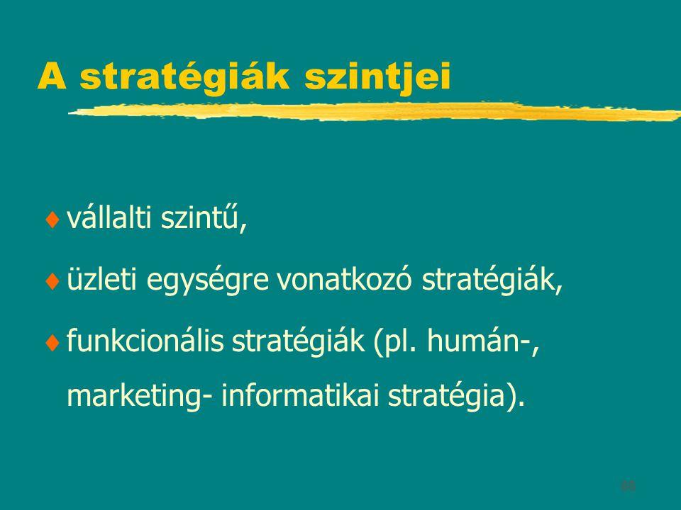 66 A stratégiák szintjei  vállalti szintű,  üzleti egységre vonatkozó stratégiák,  funkcionális stratégiák (pl. humán-, marketing- informatikai str