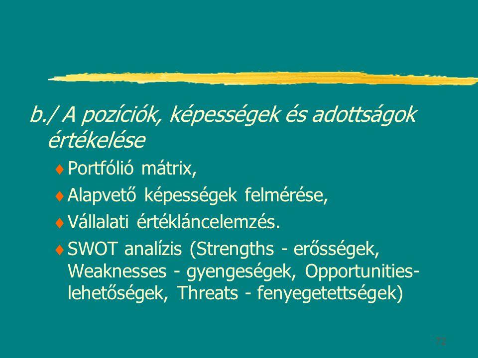 72 b./ A pozíciók, képességek és adottságok értékelése  Portfólió mátrix,  Alapvető képességek felmérése,  Vállalati értékláncelemzés.  SWOT analí
