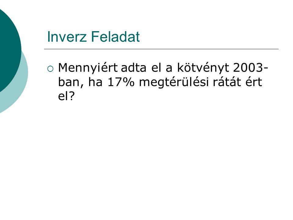 Inverz Feladat  Mennyiért adta el a kötvényt 2003- ban, ha 17% megtérülési rátát ért el?