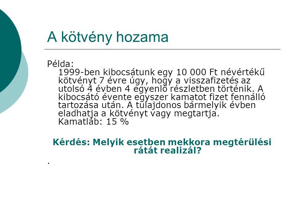 A kötvény hozama Példa: 1999-ben kibocsátunk egy 10 000 Ft névértékű kötvényt 7 évre úgy, hogy a visszafizetés az utolsó 4 évben 4 egyenlő részletben történik.