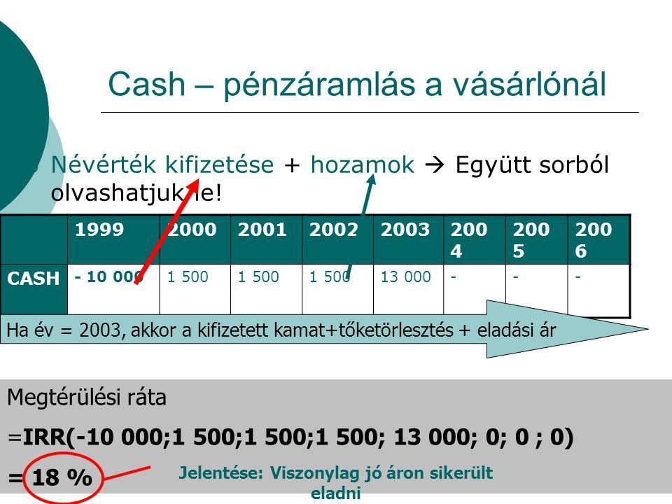 Cash – pénzáramlás a vásárlónál  Névérték kifizetése + hozamok  Együtt sorból olvashatjuk le! 19992000200120022003200 4 200 5 200 6 CASH - 10 0001 5