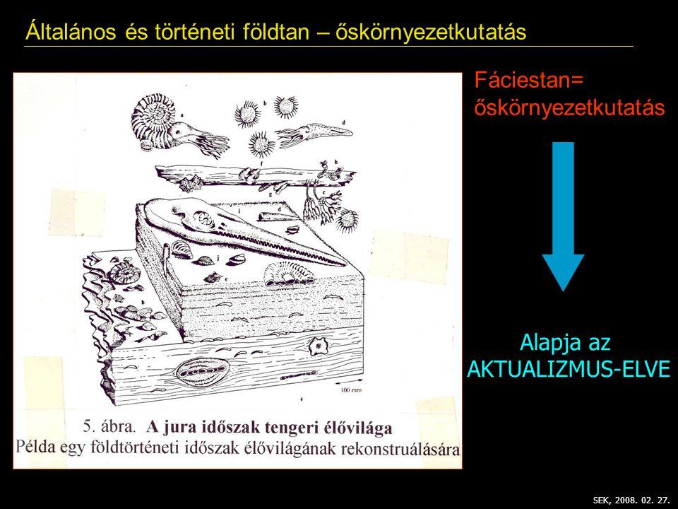 SEK, 2008.02. 27. Általános és történeti földtan – őskörnyezetkutatás Az aktulaizmus elve (J.