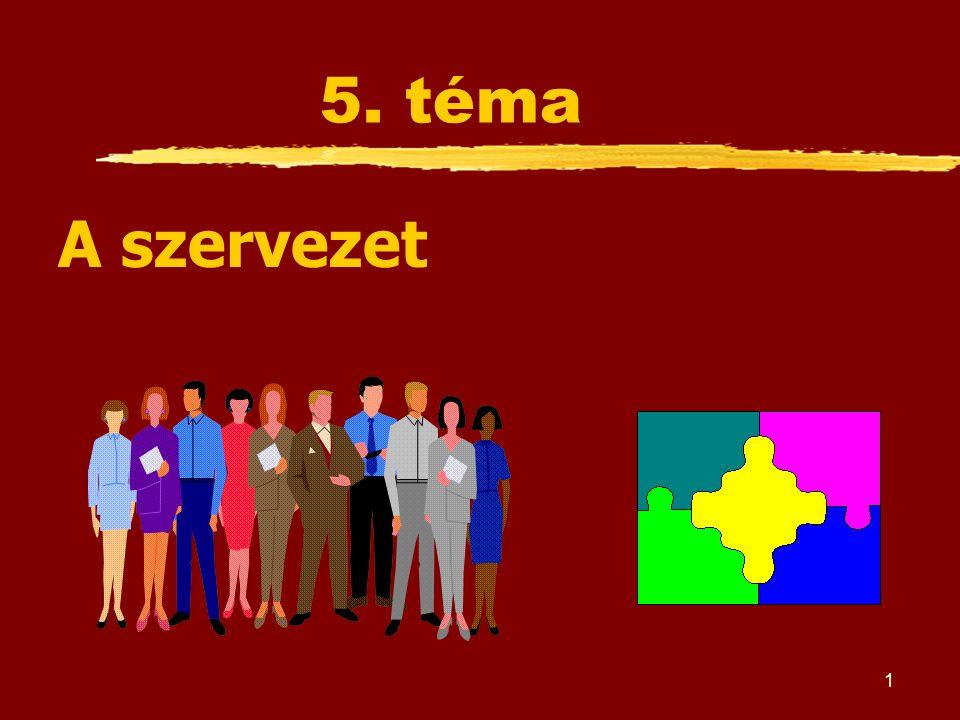 1 5. téma A szervezet