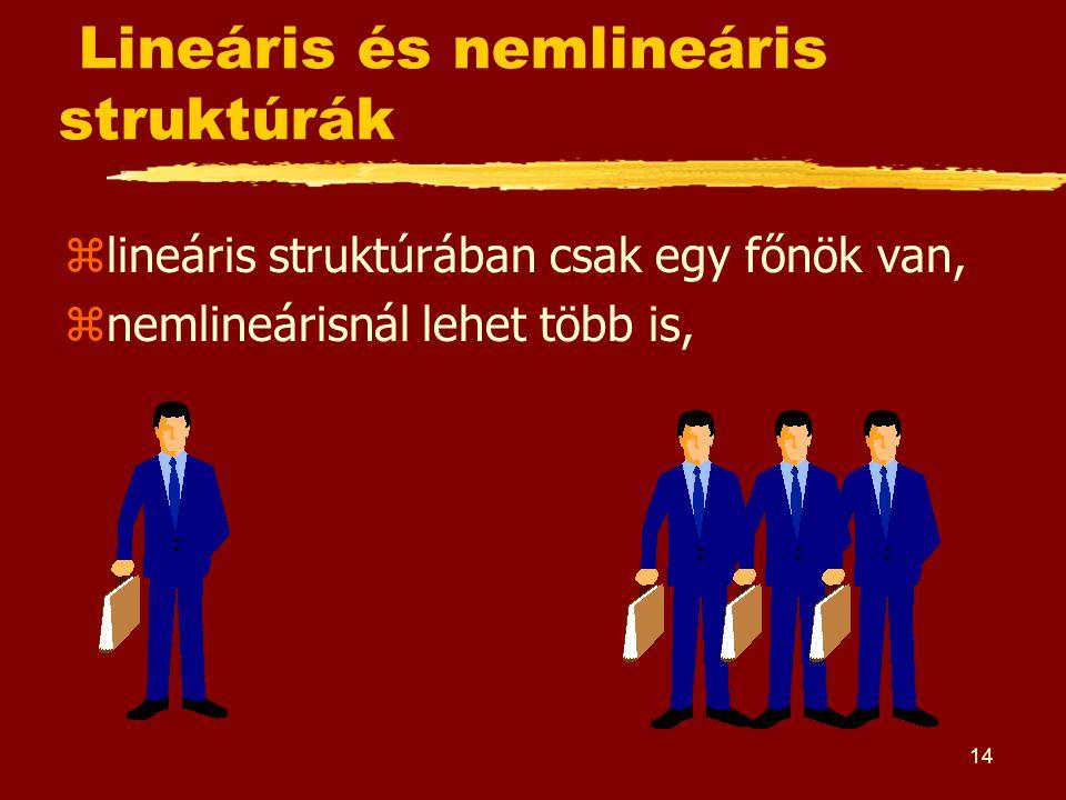 14 Lineáris és nemlineáris struktúrák zlineáris struktúrában csak egy főnök van, znemlineárisnál lehet több is,
