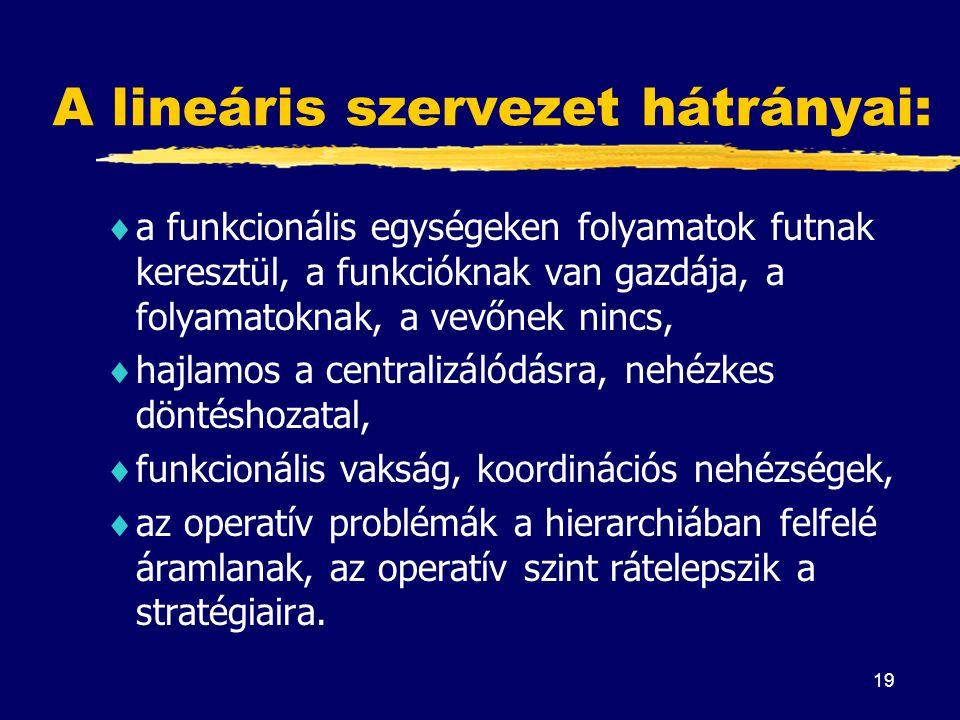 19 A lineáris szervezet hátrányai:  a funkcionális egységeken folyamatok futnak keresztül, a funkcióknak van gazdája, a folyamatoknak, a vevőnek ninc