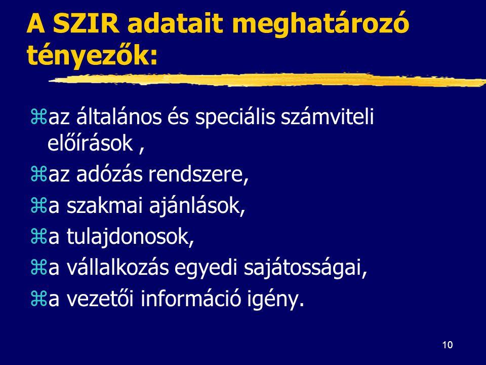 10 A SZIR adatait meghatározó tényezők: zaz általános és speciális számviteli előírások, zaz adózás rendszere, za szakmai ajánlások, za tulajdonosok,