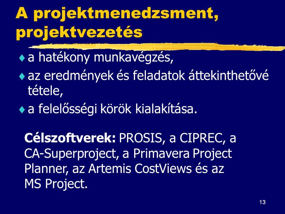 13 A projektmenedzsment, projektvezetés  a hatékony munkavégzés,  az eredmények és feladatok áttekinthetővé tétele,  a felelősségi körök kialakítás