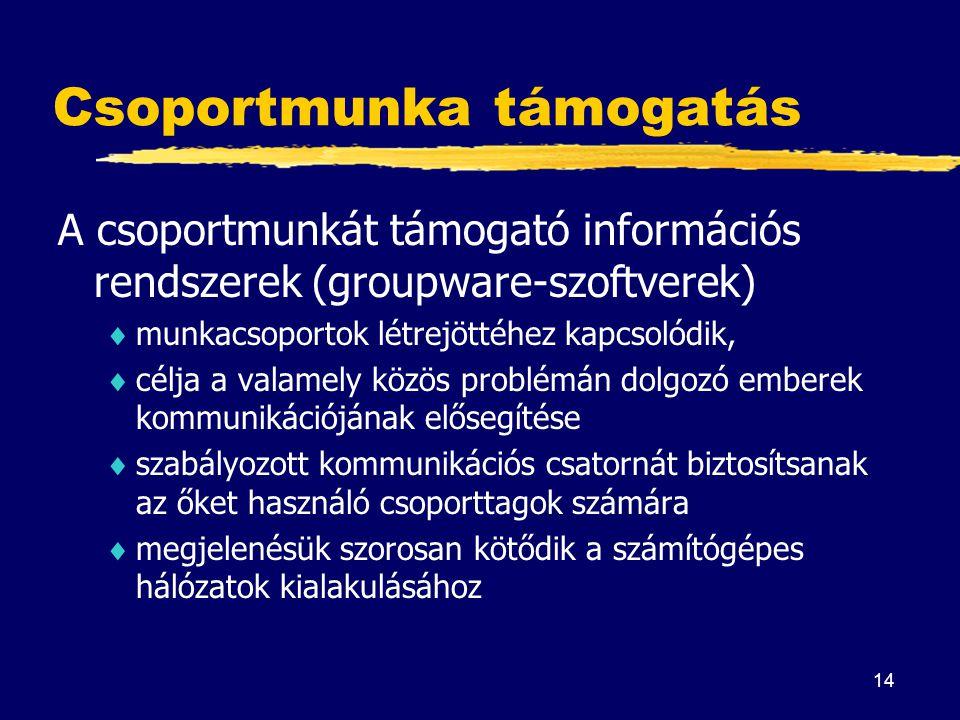 14 Csoportmunka támogatás A csoportmunkát támogató információs rendszerek (groupware-szoftverek)  munkacsoportok létrejöttéhez kapcsolódik,  célja a
