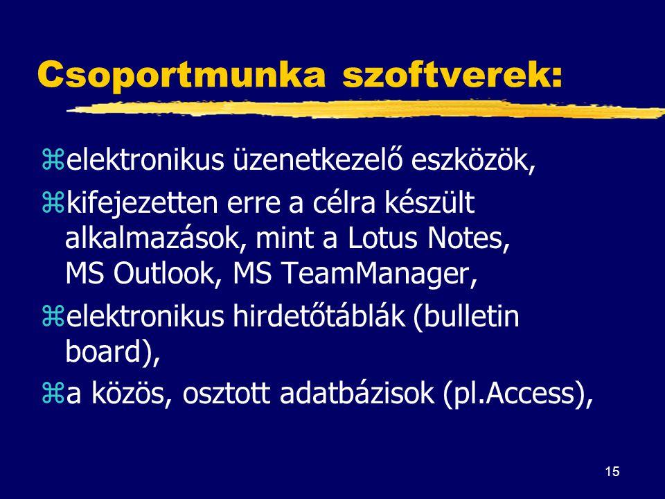 15 Csoportmunka szoftverek: zelektronikus üzenetkezelő eszközök, zkifejezetten erre a célra készült alkalmazások, mint a Lotus Notes, MS Outlook, MS T