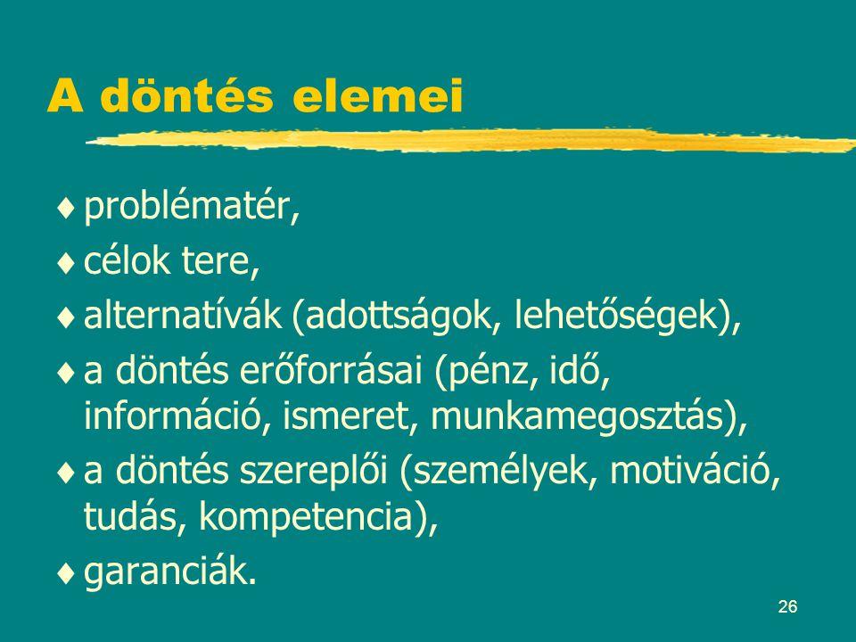 26 A döntés elemei  problématér,  célok tere,  alternatívák (adottságok, lehetőségek),  a döntés erőforrásai (pénz, idő, információ, ismeret, munk