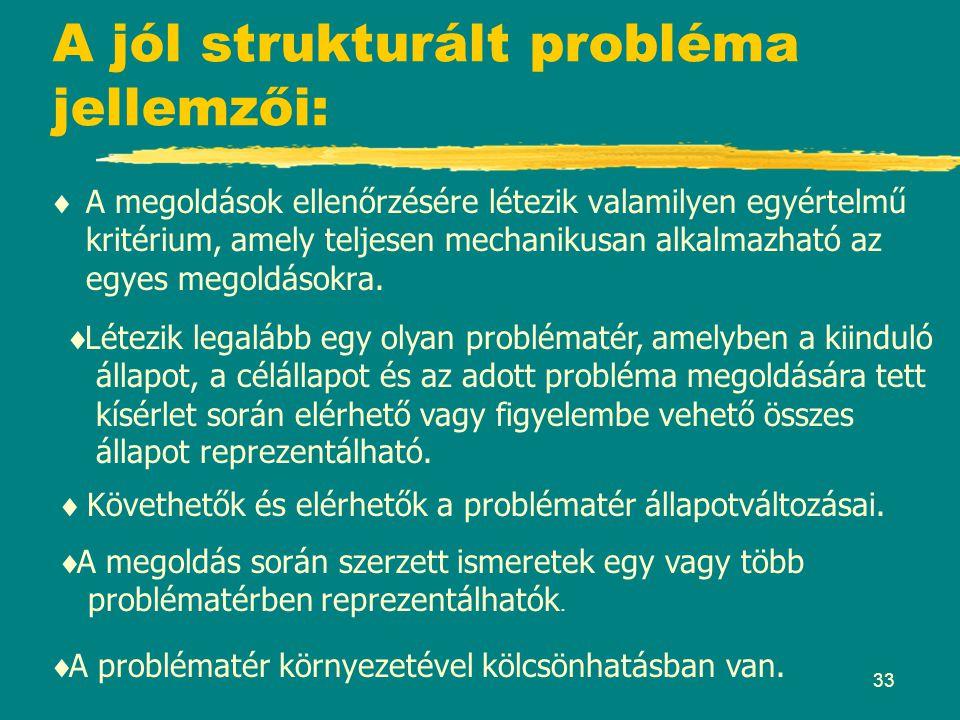 33 A jól strukturált probléma jellemzői:  A megoldások ellenőrzésére létezik valamilyen egyértelmű kritérium, amely teljesen mechanikusan alkalmazhat