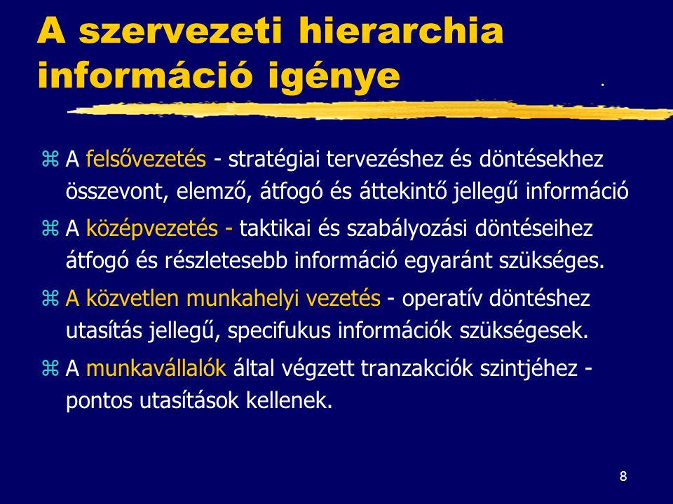 8 A szervezeti hierarchia információ igénye zA felsővezetés - stratégiai tervezéshez és döntésekhez összevont, elemző, átfogó és áttekintő jellegű inf