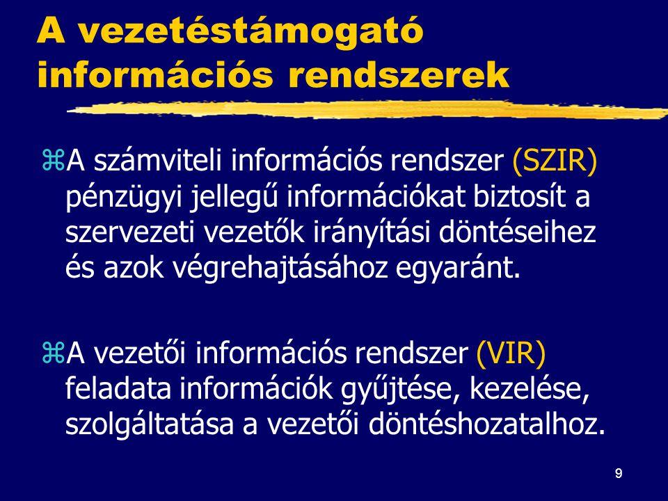 10 A SZIR adatait meghatározó tényezők: zaz általános és speciális számviteli előírások, zaz adózás rendszere, za szakmai ajánlások, za tulajdonosok, za vállalkozás egyedi sajátosságai, za vezetői információ igény.