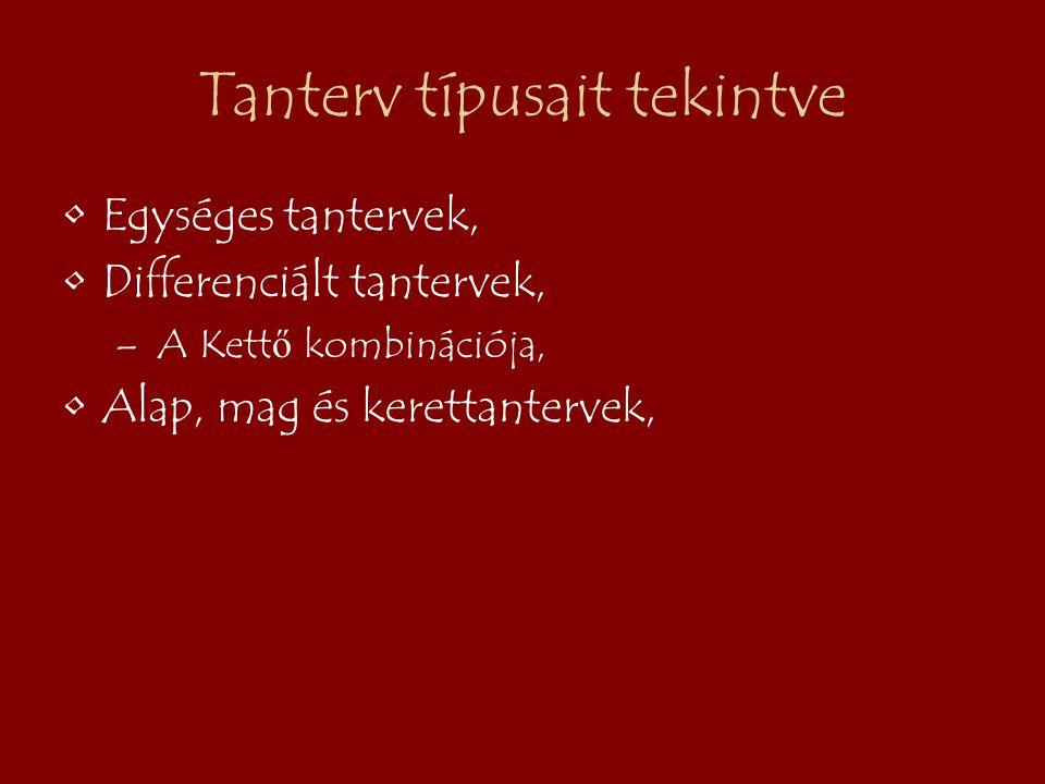 NAT KERETTANTERV HELYI TANTERVEK, Pedagógiai Programok,