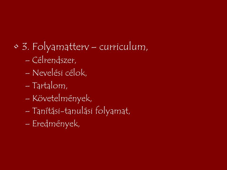 3. Folyamatterv – curriculum, –Célrendszer, –Nevelési célok, –Tartalom, –Követelmények, –Tanítási-tanulási folyamat, –Eredmények,