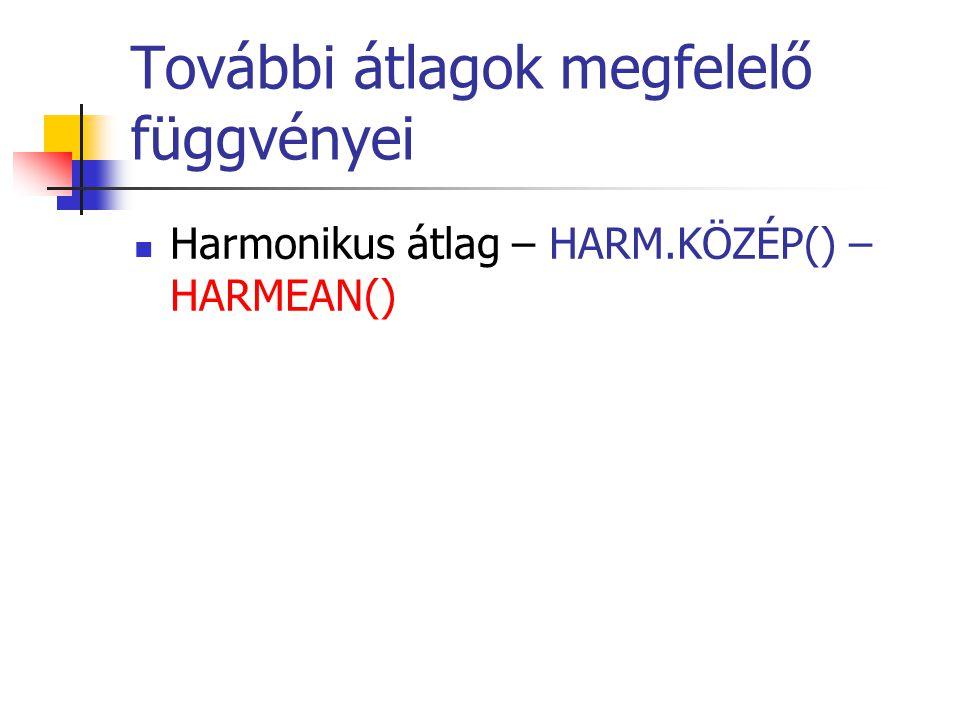 További átlagok megfelelő függvényei Harmonikus átlag – HARM.KÖZÉP() – HARMEAN()